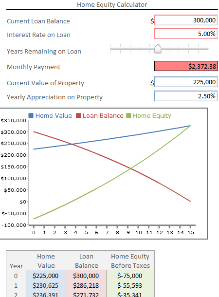Home-Equity-Calculator-450-610