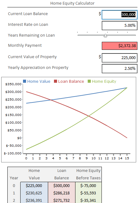 Home-Equity-Calculator-450-660