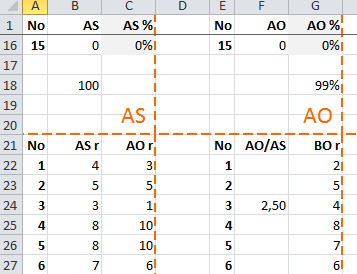 Screenshot showing rectangular blocks in a spreadsheet