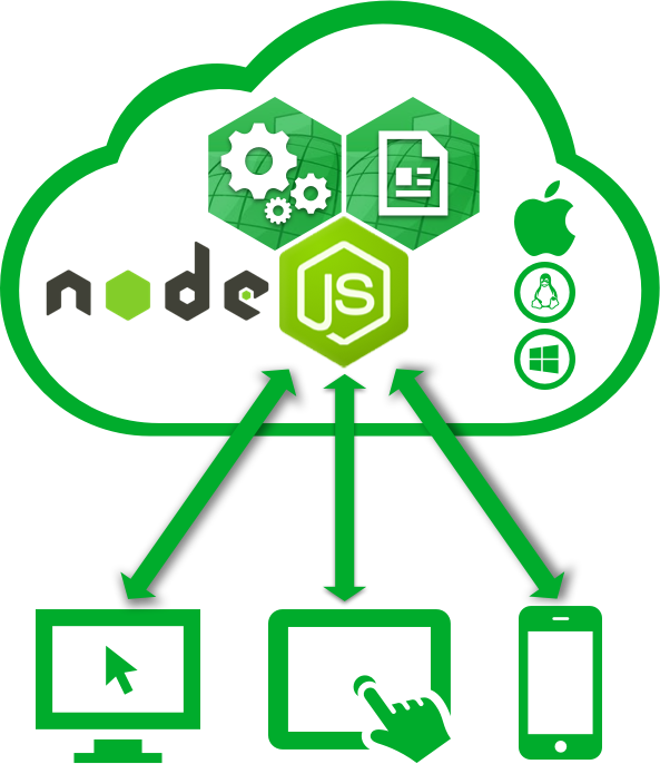 SpreadsheetConverter nodejs appliction life cycle