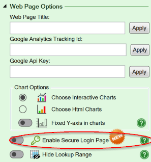 Screenshot of the Secure Login setting on the Workbook tab
